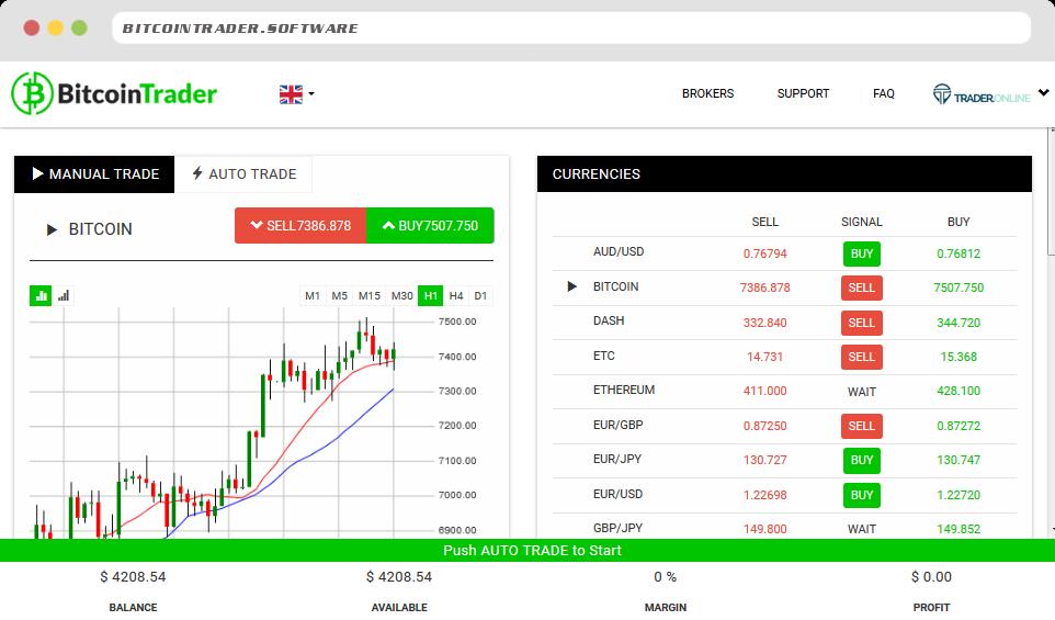 dienos nemokama bitcoin maišytuvas bitcoin efektyvus rinkos hipotezė